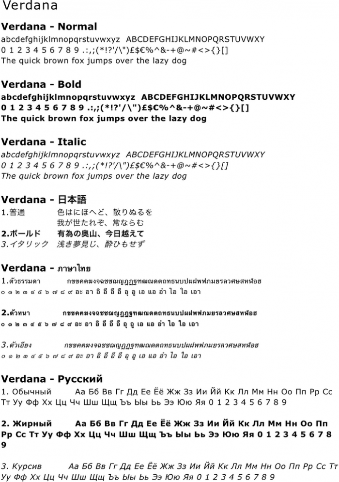 Sample text with the Verdana character font.